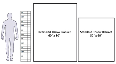 What Size Is A Throw Blanket Avarii Org Home Design